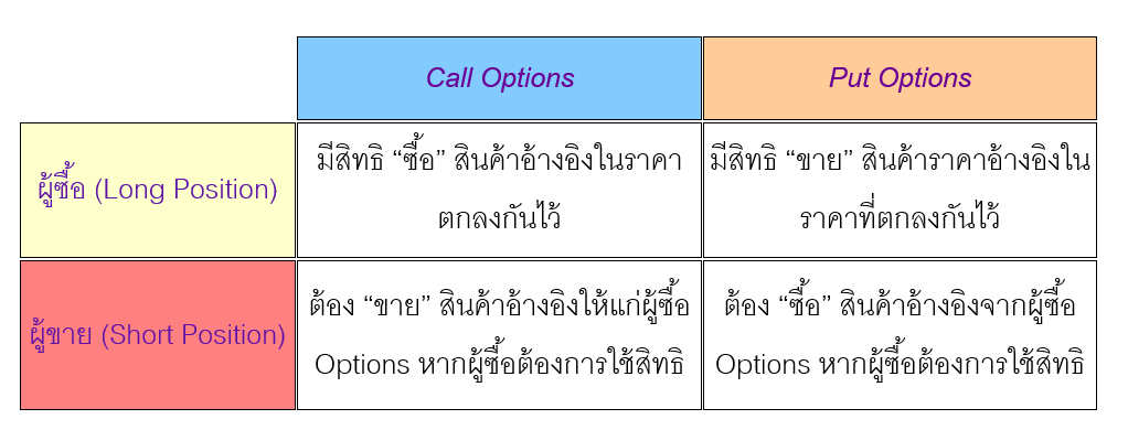 Agree, this option trade คืออะไร final, sorry