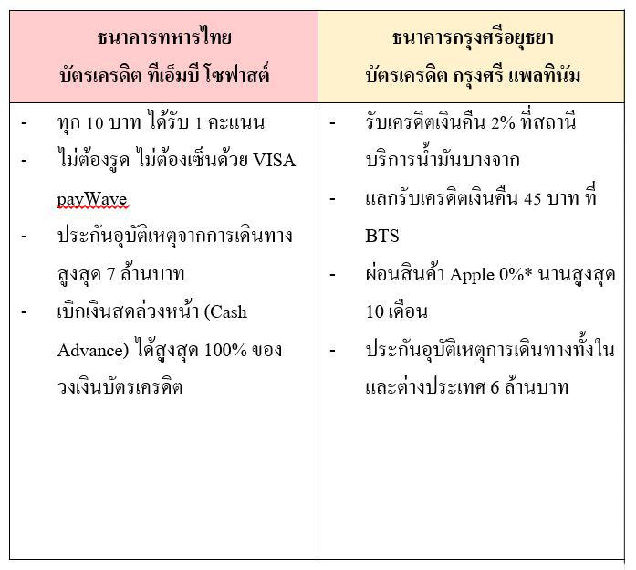 creditcard_compare2