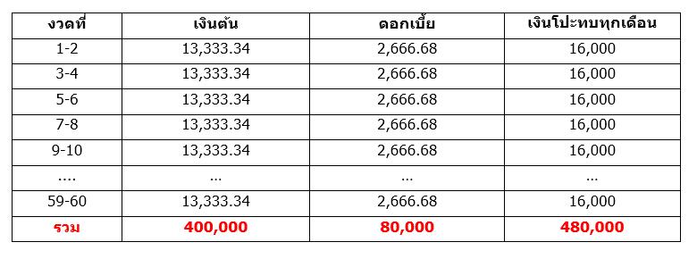 car payment4