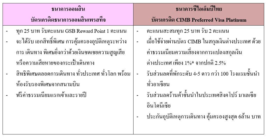 creditcard_compare4