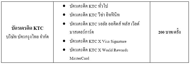 creditcard rate10