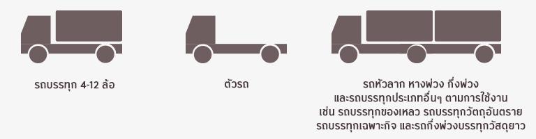 krungsri-auto-truck-service