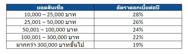 debt-loan-1
