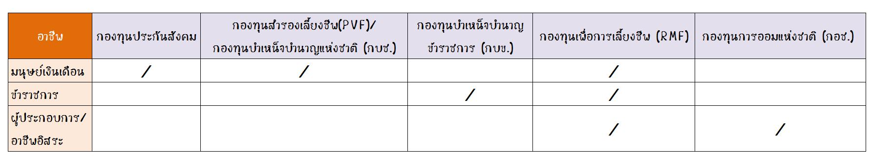 retirement-money2