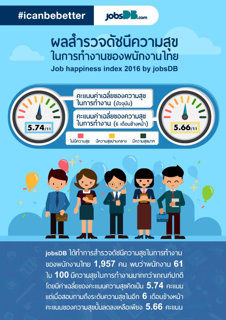 thaisalaryman